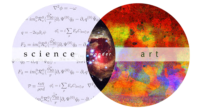 venn diagram of science and art