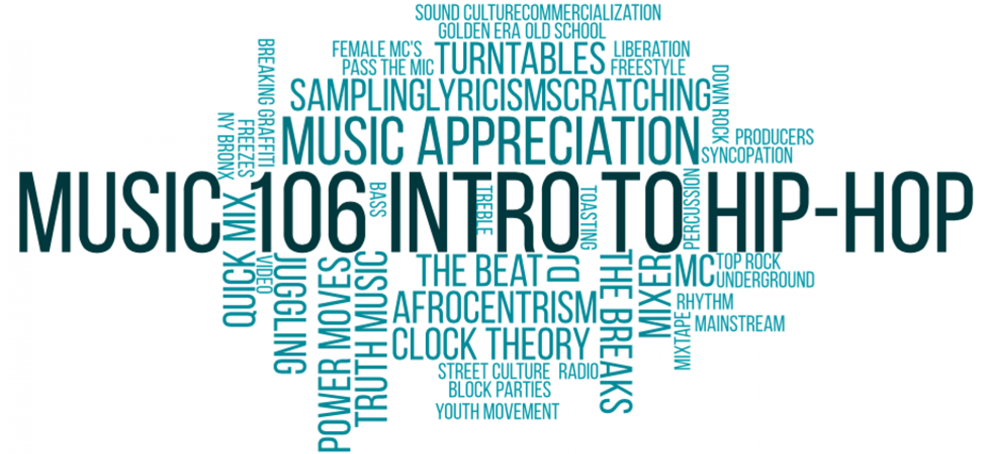 a word cloud featuring terms related to hip hop culture